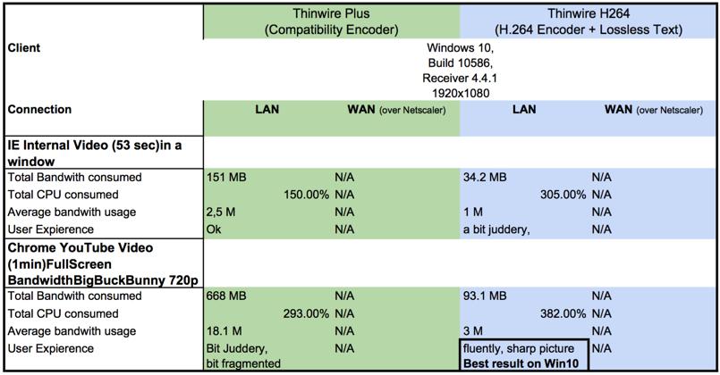 h264-twplus-Win10-corrected2